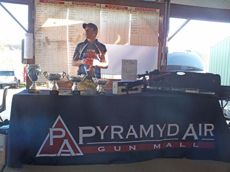 2014 Pyramyd Air Cup Awards
