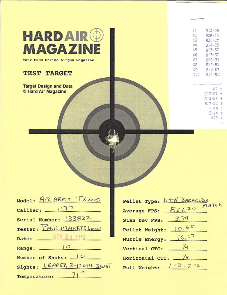 Air Arms TX200 Air Rifle Test Review H&N Baracuda Match pellets