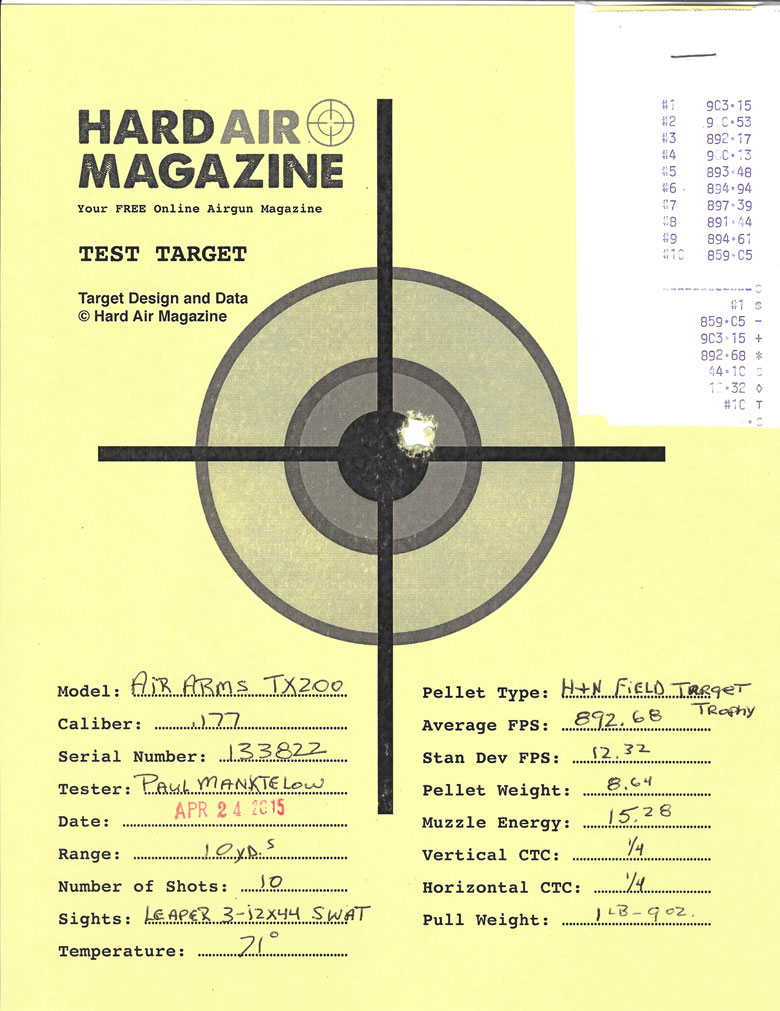 Air Arms TX200 Air Rifle Test Review H&N Field Target Trophy pellets