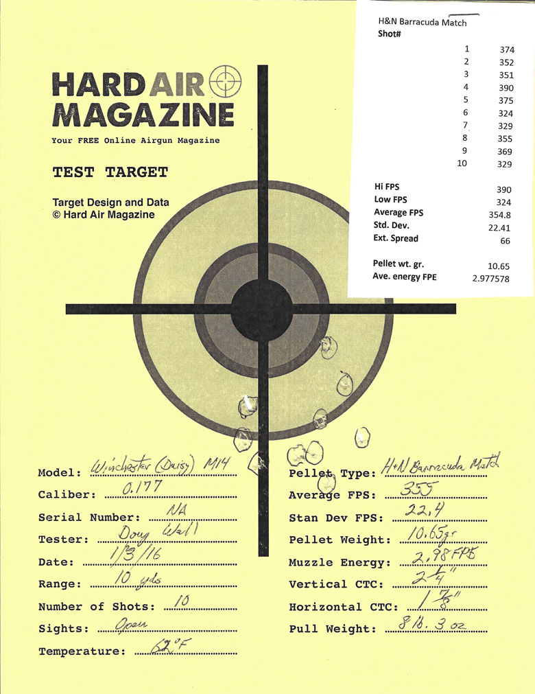 Winchester M14 CO2 Air Rifle Test Review H&N Baracuda Match Pellets