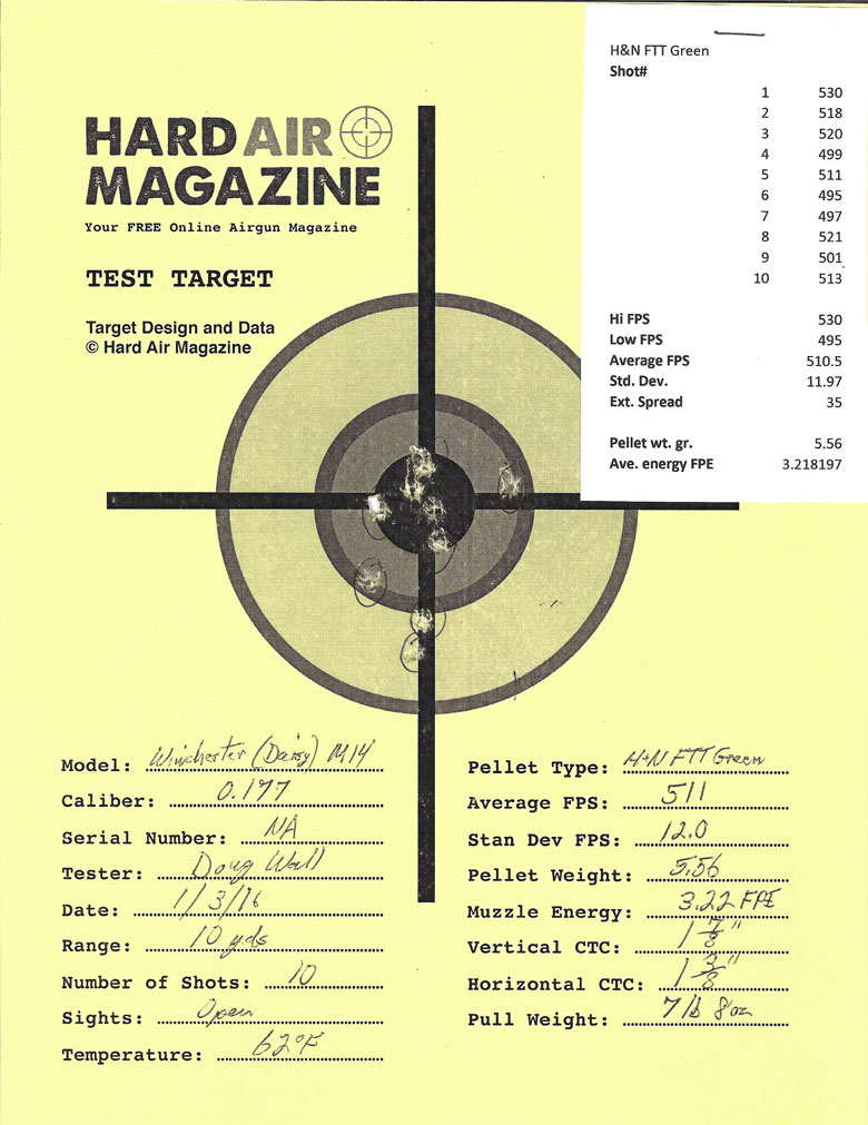 Winchester M14 CO2 Air Rifle Test Review H&N FTT Green Pellets