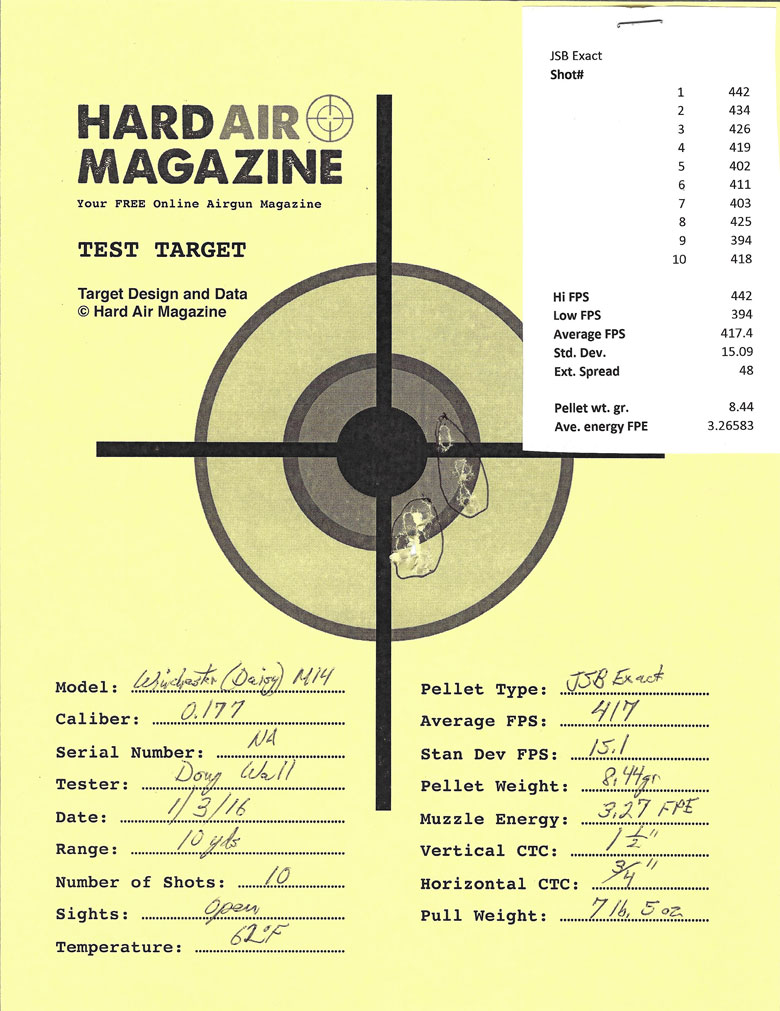 Winchester M14 CO2 Air Rifle Test Review JSB Exact Pellets