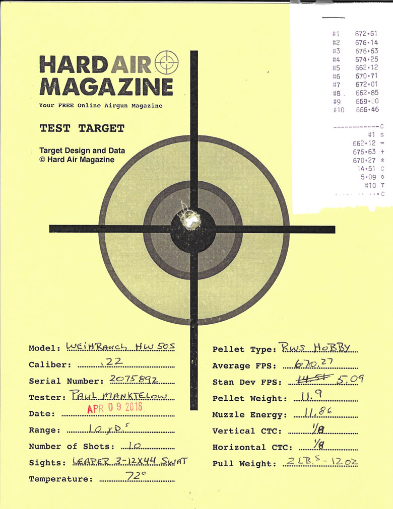 Weihrauch HW50S Air Rifle Test Review .22 Caliber RWS Hobby pellets