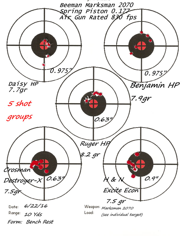 The Marksman 2070 Air Rifle A Beginner Friendly Springer
