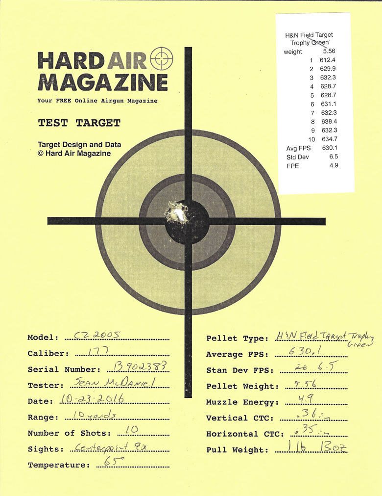 Air Arms T200 Sporter Air Rifle Test Review H&N FTT Green pellets
