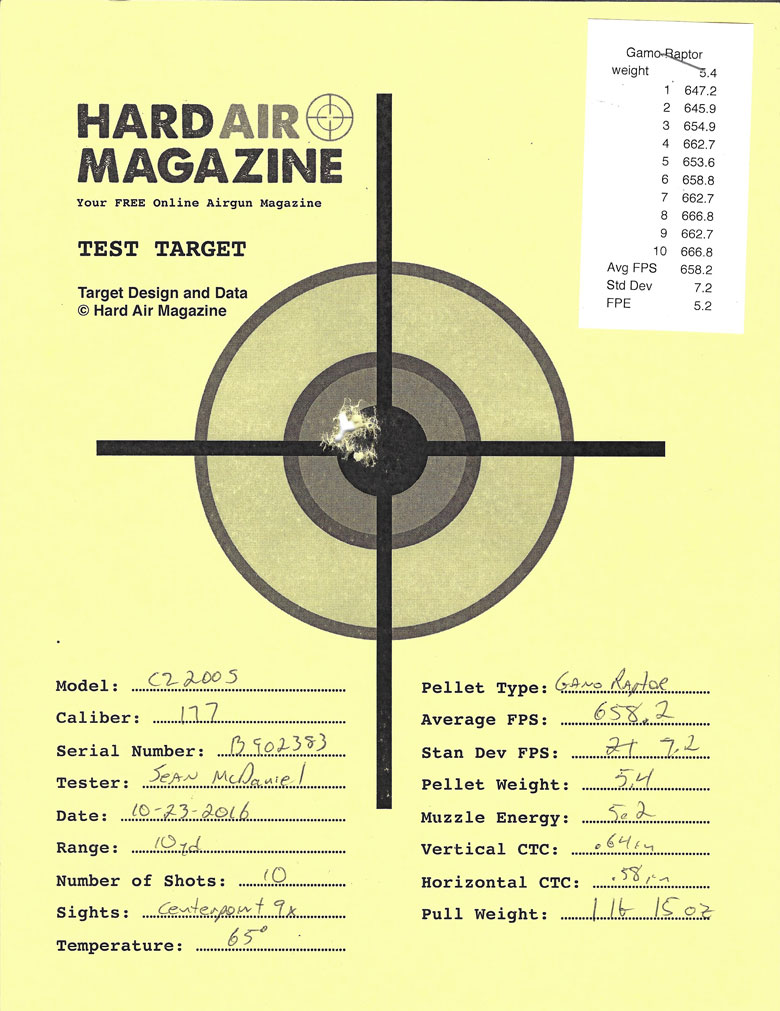 Air Arms T200 Sporter Air Rifle Test Review Gamo Platinum pellets