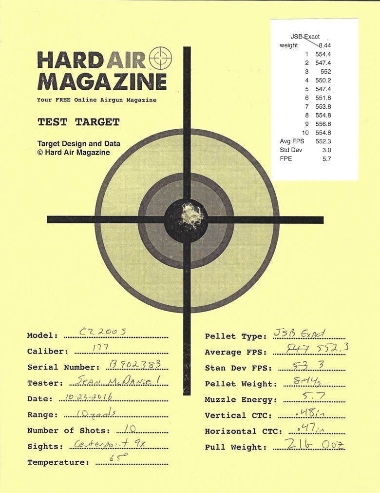 Air Arms T200 Sporter Air Rifle Test Review JSB Exact pellets