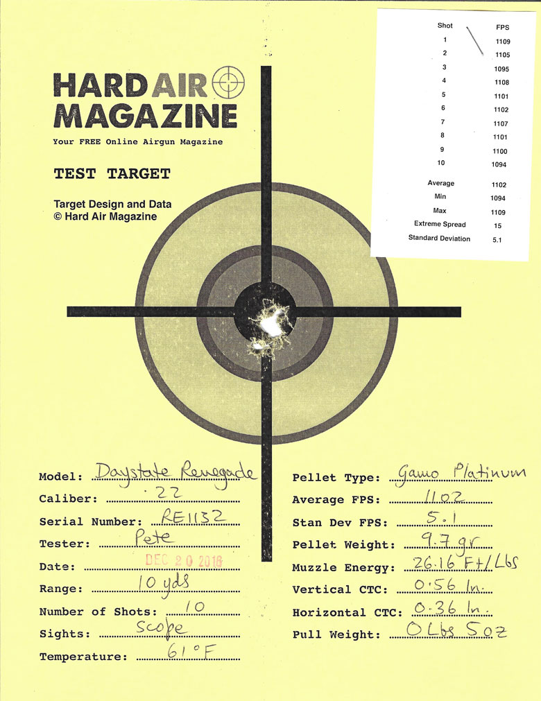 Daystate Renegade Air Rifle Test Review .22 Caliber Gamo Platinum pellets