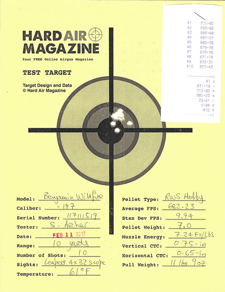 Benjamin Wildfire Air Rifle Test Review RWS Hobby pellets