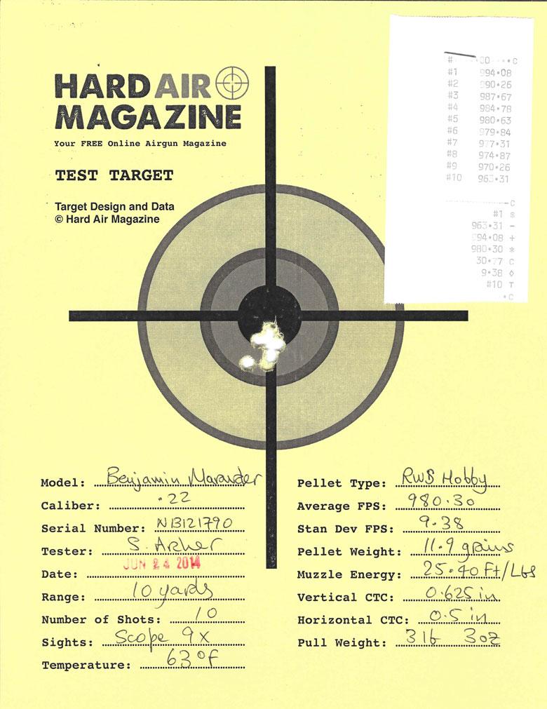 Benjamin Marauder Air Rifle Test Review
