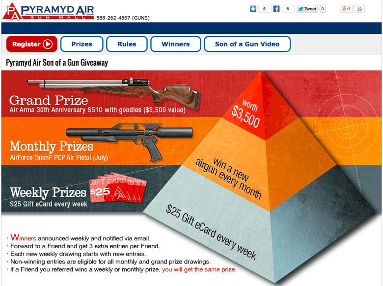 Pyramyd Air Son Of A Gun Giveaway Hard Air Magazine