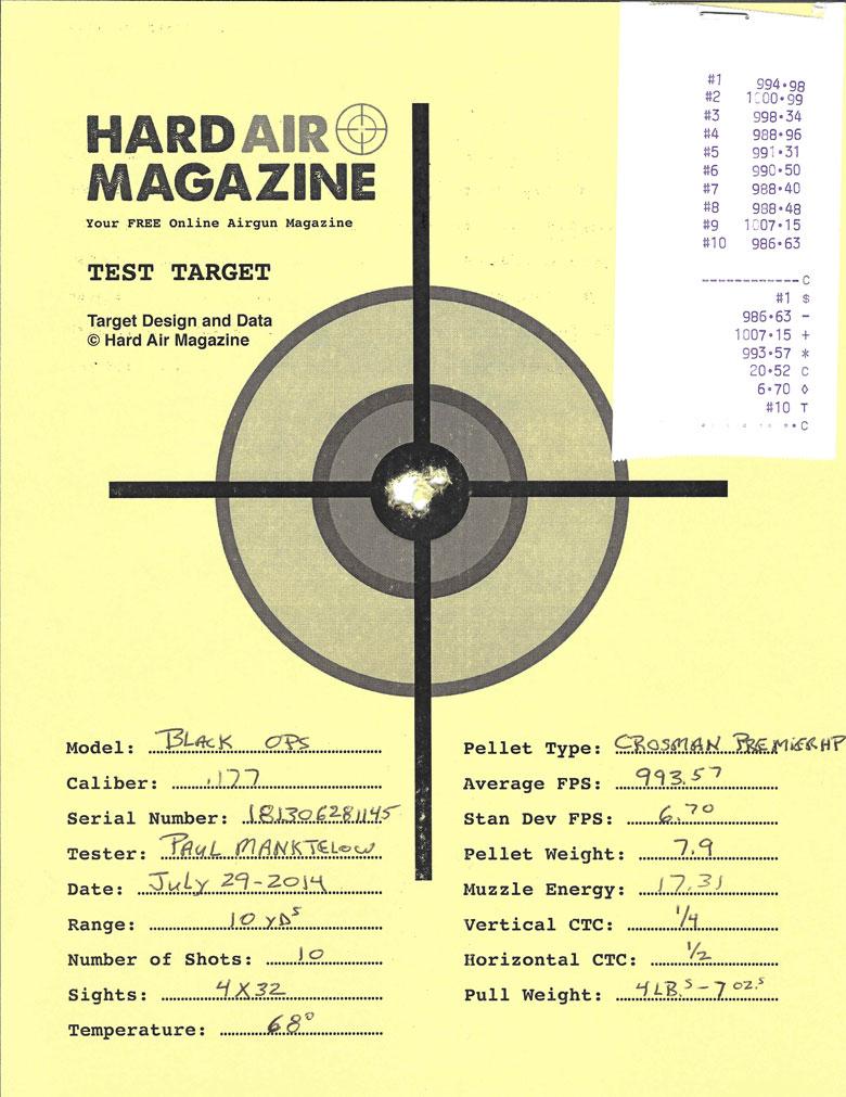 Test Target Black Ops Sniper Rifle Crosman Premier HP pellets HAM