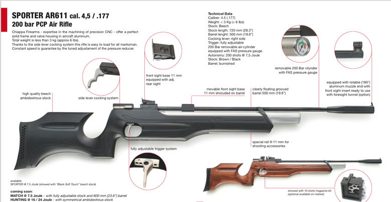 New PCP Air Rifle From Chiappa Firearms