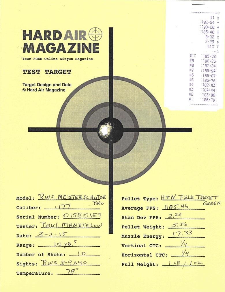 RWS 34 Meisterschutze Pro Compact Air Rifle Test Review .177 Cal H&N FTT Green pellets