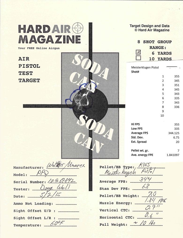Walther PPQ Air Pistol Test Review RWS Meisterkugeln Pistol pellets
