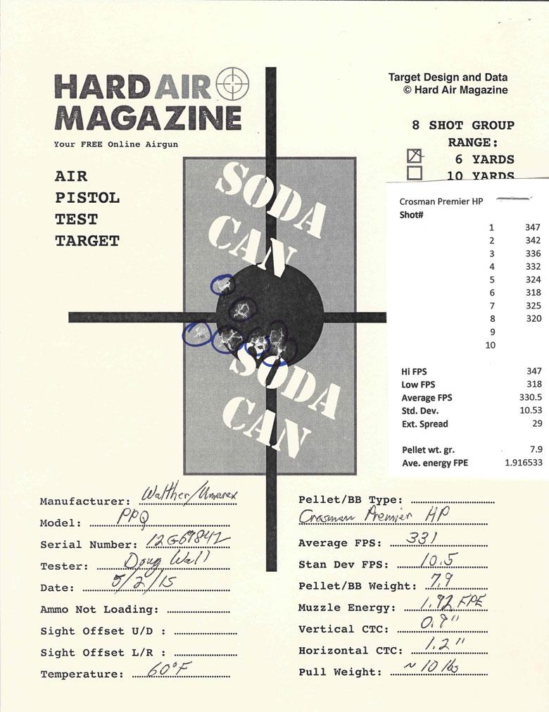Walther PPQ Air Pistol Test Review Crosman Premier pellets