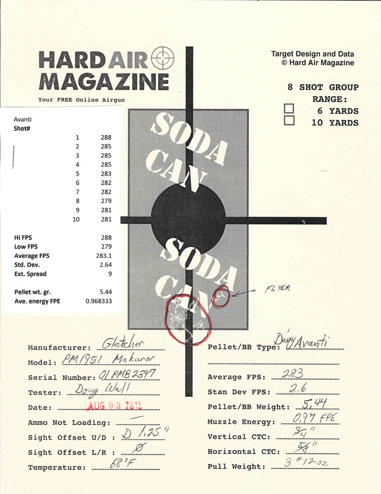 Gletcher PM 1951 Air Pistol Test Review Hornady Daisy Avanti BBs