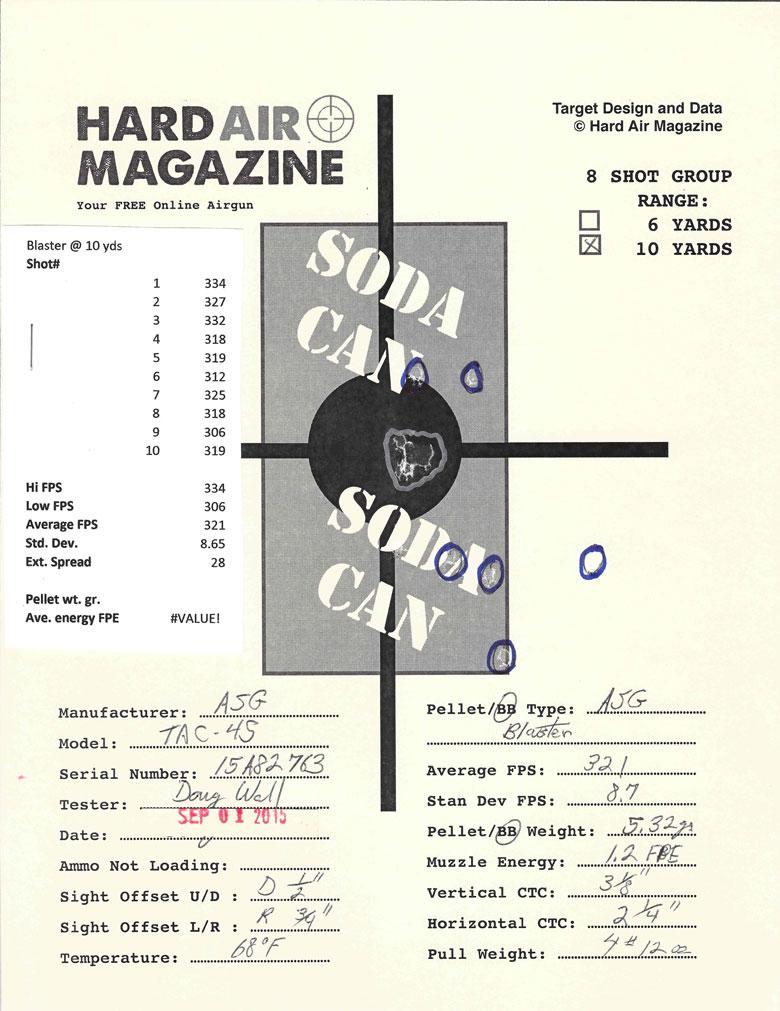 ASG TAC 4.5 BB Rifle test review ASG Blaster BBs 10 yd