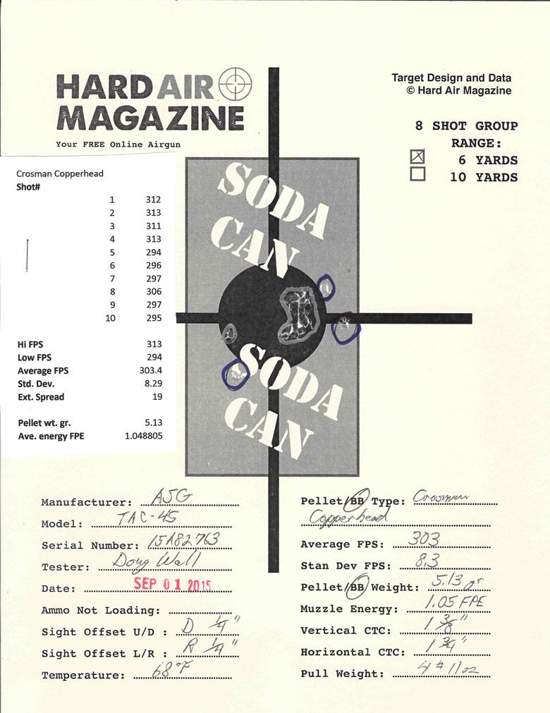 ASG TAC 4.5 BB Rifle test review Crosman Copperhead BBs