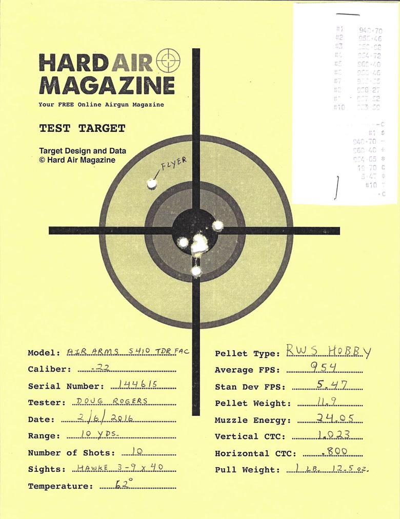 Air Arms S410 TDR Air Rifle Test Review RWS Hobby Pellets