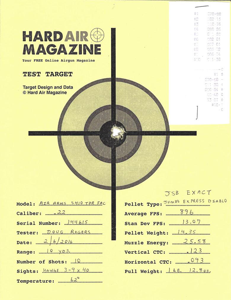 Air Arms S410 TDR Air Rifle Test Review JSB Exact Pellets