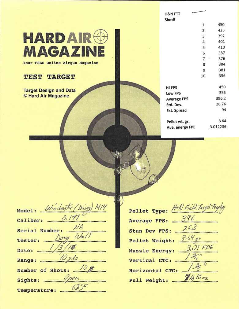 Winchester M14 CO2 Air Rifle Test Review H&N FTT Pellets