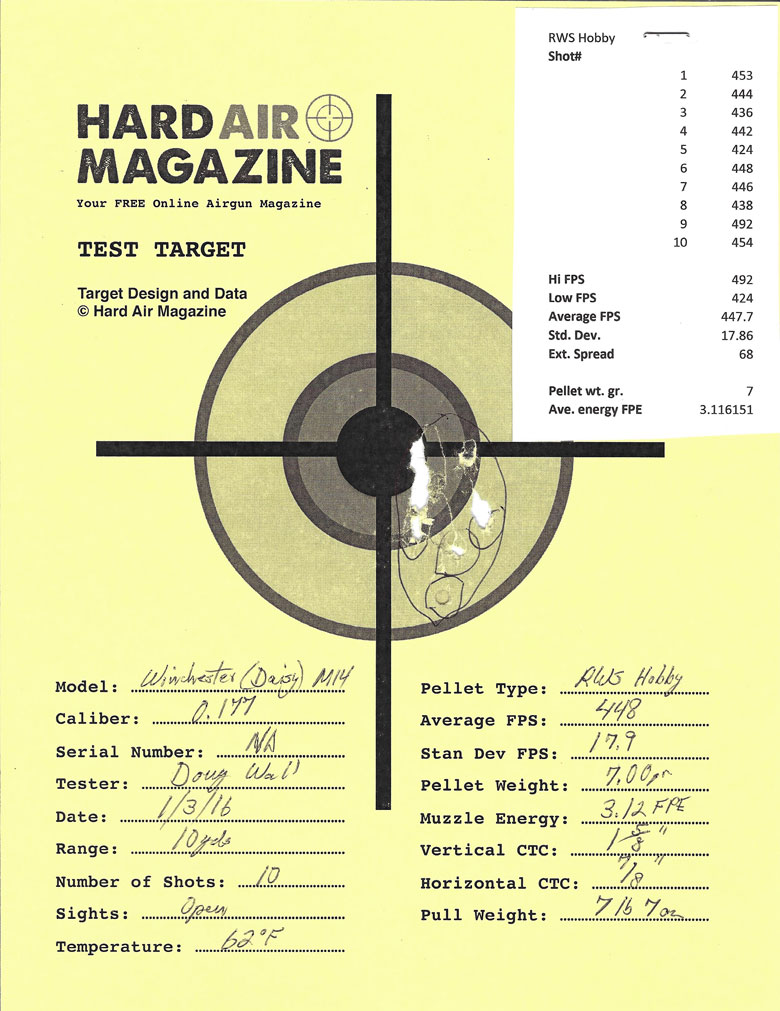 Winchester M14 CO2 Air Rifle Test Review RWS Hobby Pellets
