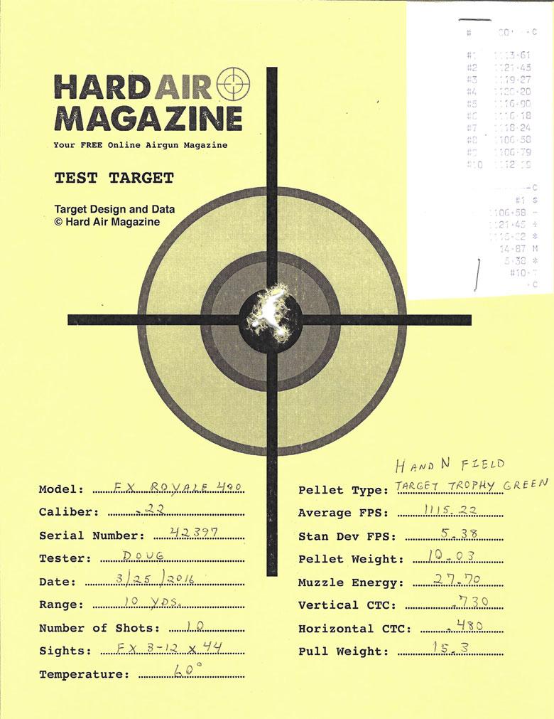 FX Royale 400 Air Rifle Test Review .22 Cal H&N FTT Green pellets