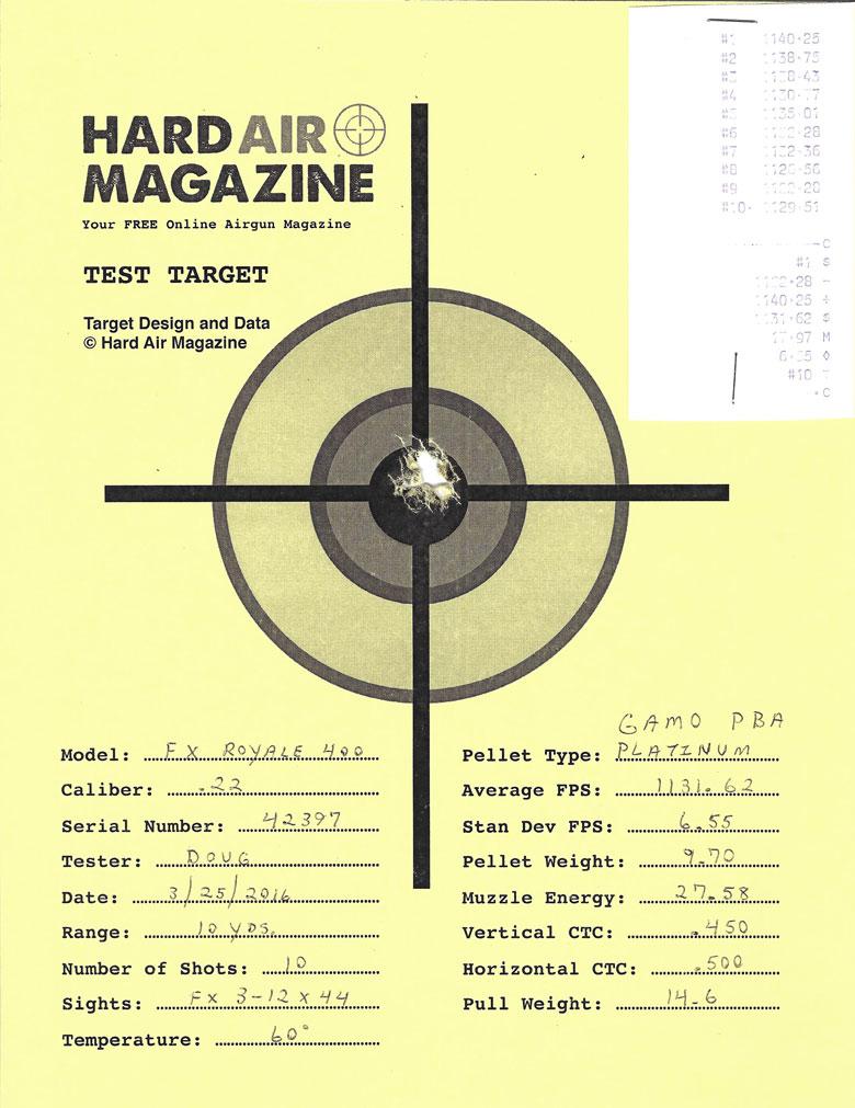 FX Royale 400 Air Rifle Test Review .22 Cal Gamo Platinum pellets