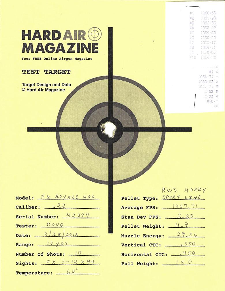 FX Royale 400 Air Rifle Test Review .22 Cal RWS Hobby pellets