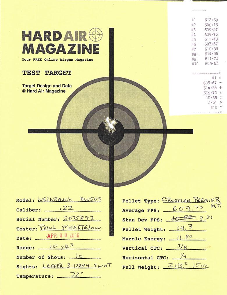 Weihrauch HW50S Air Rifle Test Review .22 Caliber Crosman Premier HP pellets