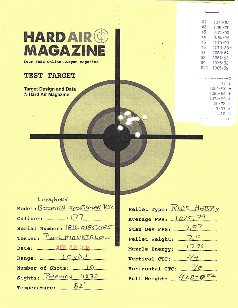 Beeman Longhorn Air Rifle Test Review .177 RWS Hobby pellets