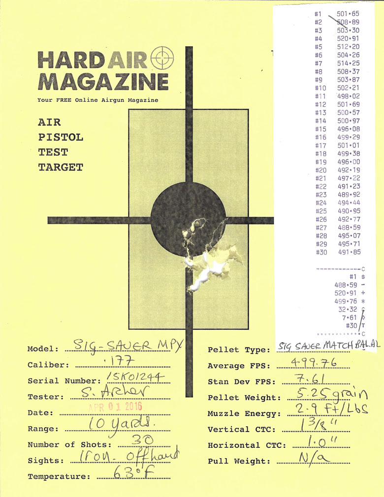 SIG SAUER MPX Airgun - The Perfect Plinker