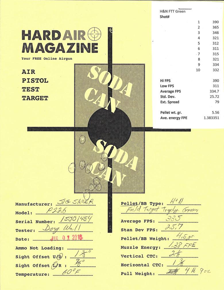 SIG SAUER P226 Pellet Pistol Review H&N FTT Green Pellets