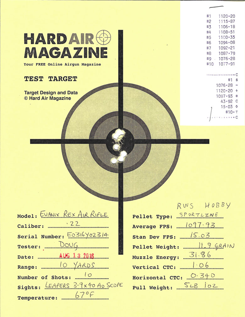Evanix Rex Air Rifle Test Review .22 Cal RWS Hobby pellets