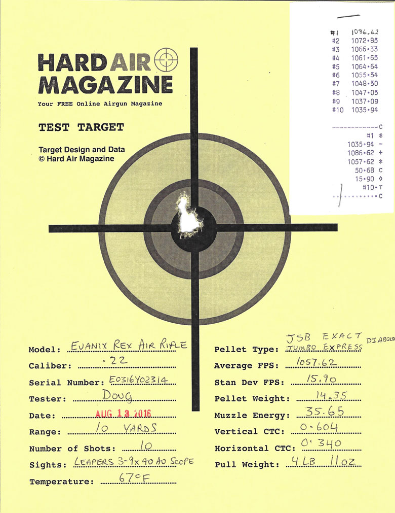 Evanix Rex Air Rifle Test Review .22 Cal JSB Exact pellets
