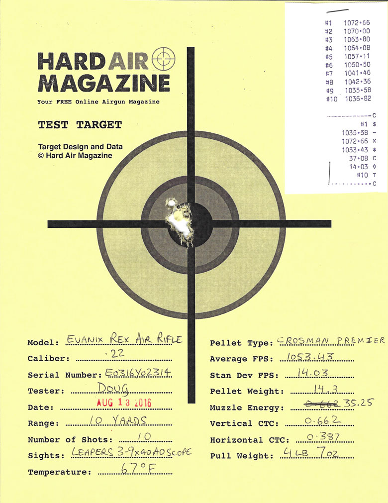 Evanix Rex Air Rifle Test Review .22 Cal Crosman Premier pellets