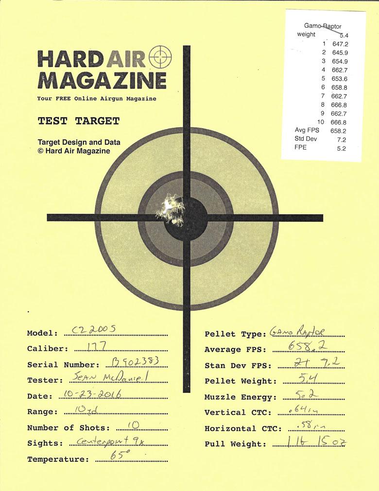 Air Arms T200 Sporter Air Rifle Test Review Gamo Platinum pellets