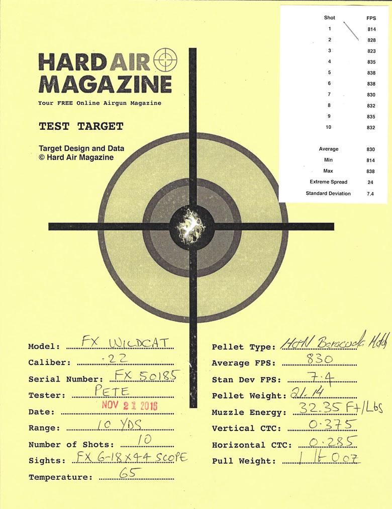 FX Wildcat Air Rifle Test Review .22 Caliber H&N Baracuda Match pellets