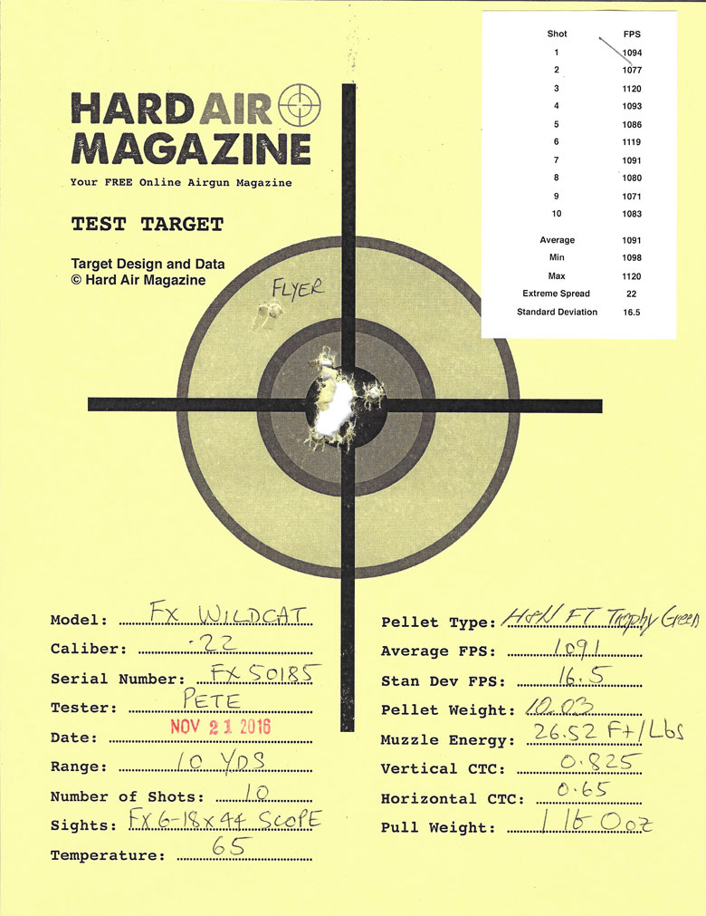 FX Wildcat Air Rifle Test Review .22 Caliber H&N FTT Green pellets