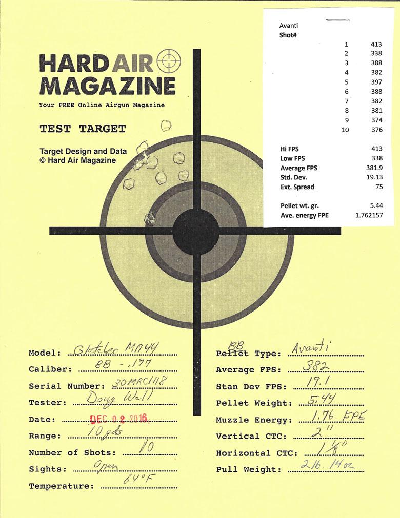 Gletcher M1944 BB Rifle Review