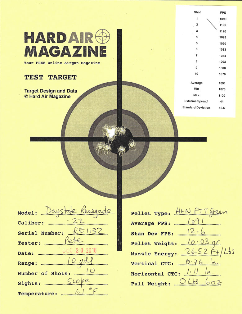 Daystate Renegade Air Rifle Test Review .22 Caliber H&N FTT Green pellets