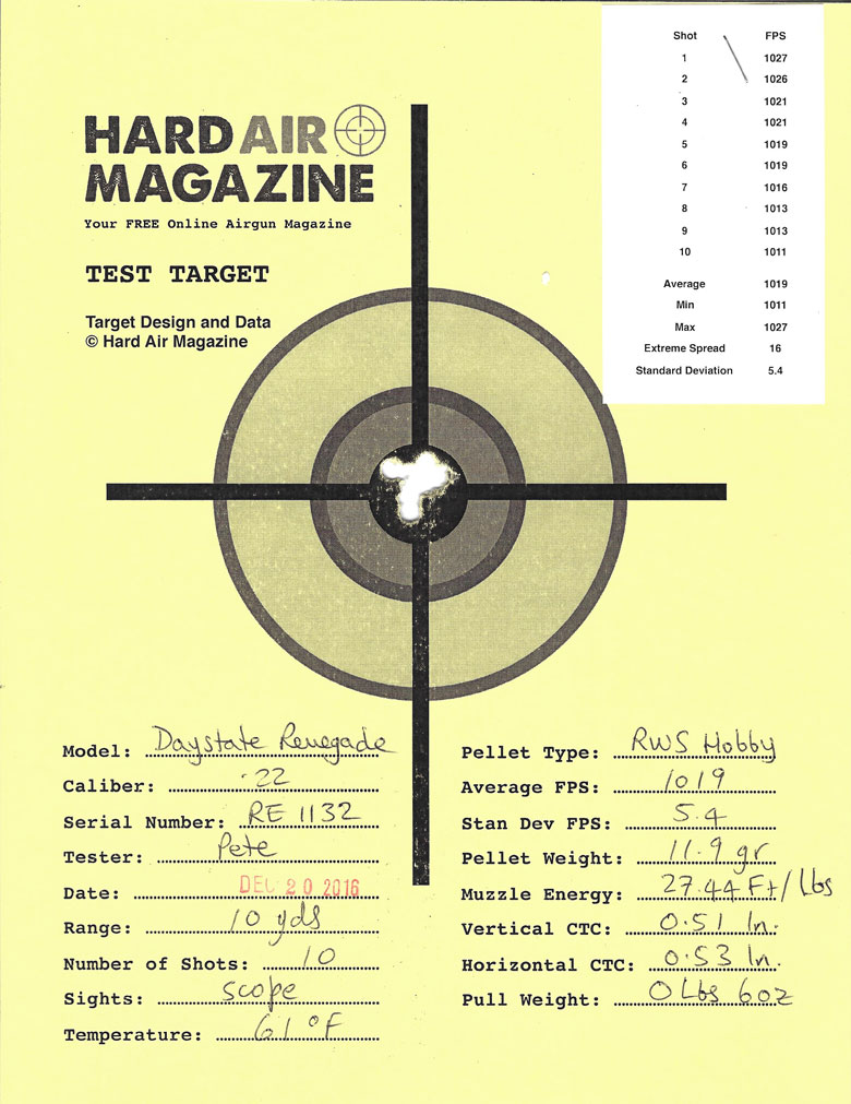 Daystate Renegade Air Rifle Test Review .22 Caliber RWS Hobby pellets