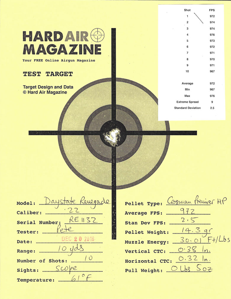 Daystate Renegade Air Rifle Test Review .22 Caliber Crosman premier HP pellets