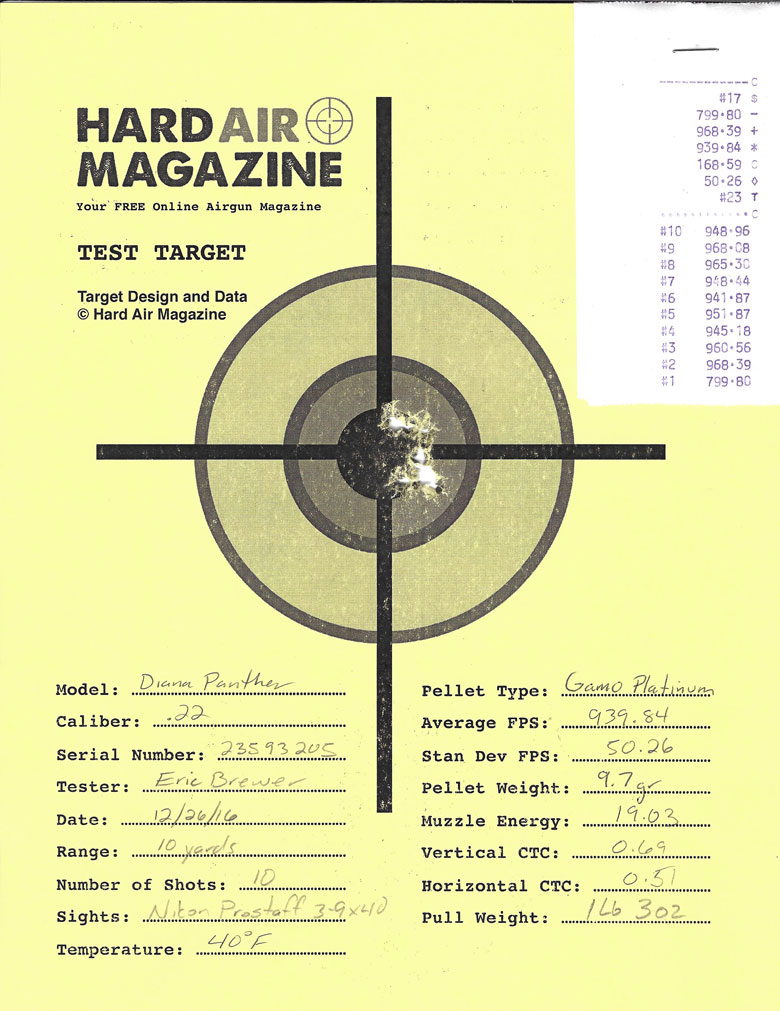 Diana Panther 350 N-Tec Air Rifle Test Review .22 Cal. Gamo Platinum pellets