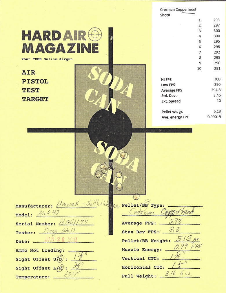 40 Blowback BB Pistol Test Review Crosman Copperhead BBs