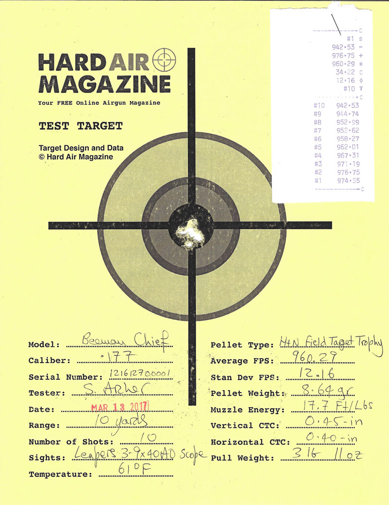 Beeman Chief PCP Air Rifle Test Review .177 Cal. H&N Field Target Trophy Pellets