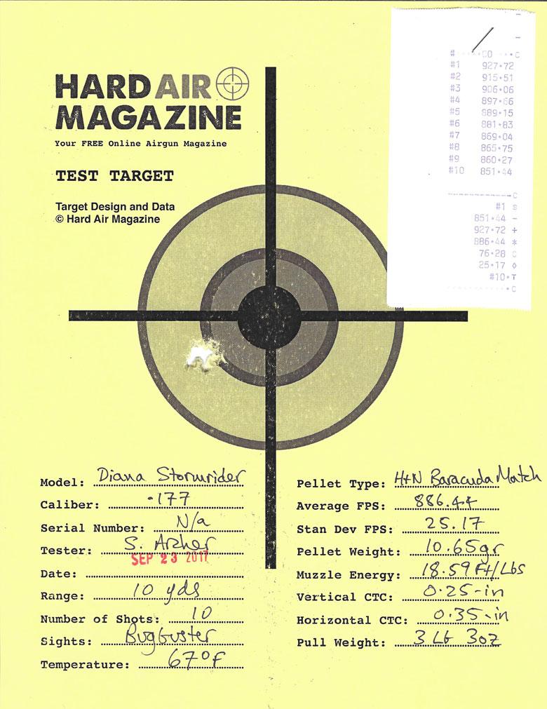 Diana Stormrider PCP Air Rifle Test Review .177 Caliber