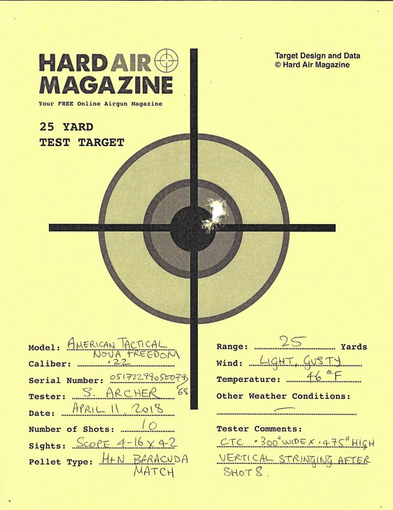 American Tactical Nova Freedom PCP Air Rifle Test Review .22 Caliber