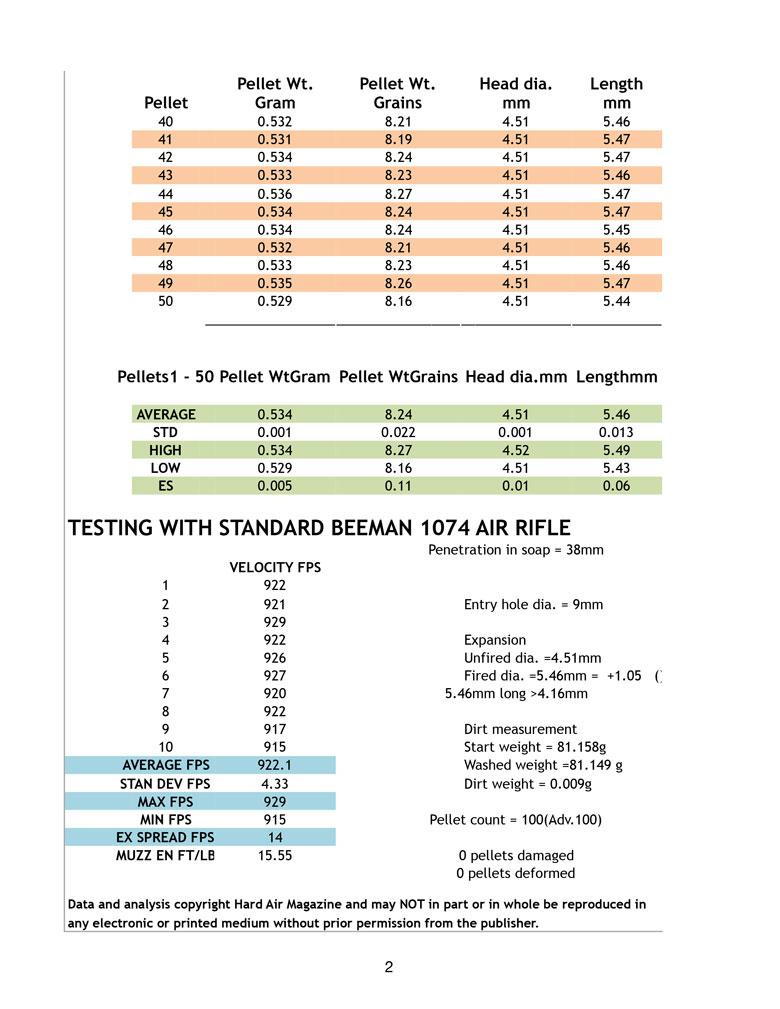 RWS R10 Match Plus .177 Caliber Pellet Test Review